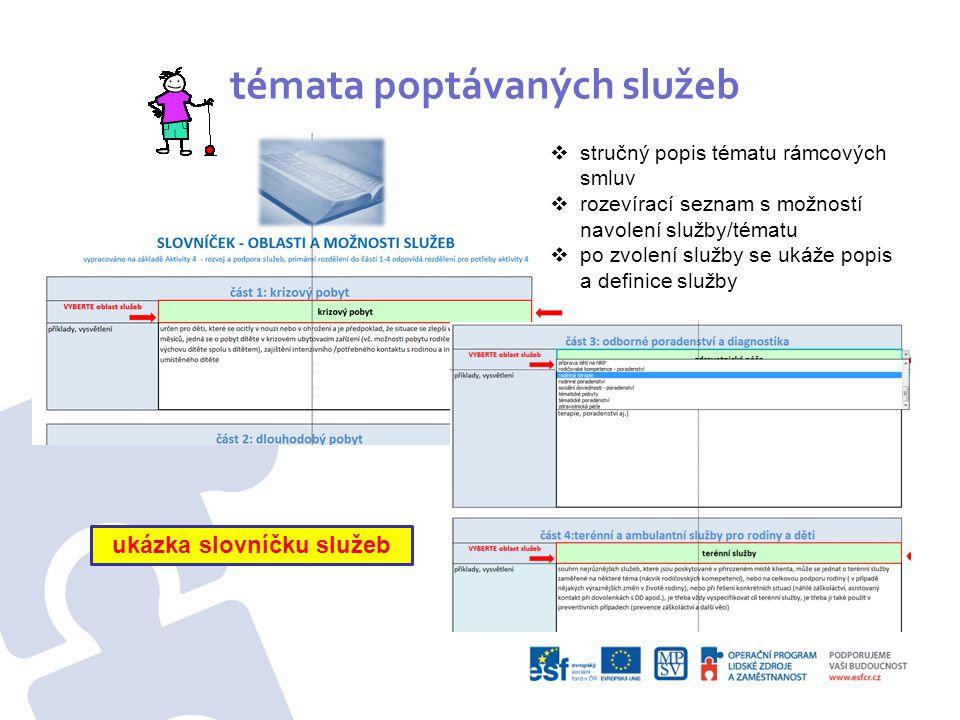 systém zadávání poptávky – specifikace služby -každá škola/pedagog má svou tabulku -tabulka obsahuje kontaktní údaje a specifikaci zakázky tabulku pracovník může průběžně aktualizovat, doplňovat na základě nových poptávek z řad svých klientů v průběhu realizace projektu, do vyčerpání finančních prostředků -tabulku pravidelně odesílá kontaktní osobě na MPSV