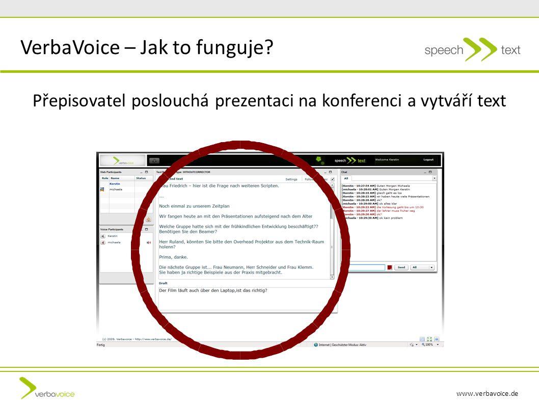 www.verbavoice.de Přepisovatel poslouchá prezentaci na konferenci a vytváří text VerbaVoice – Jak to funguje