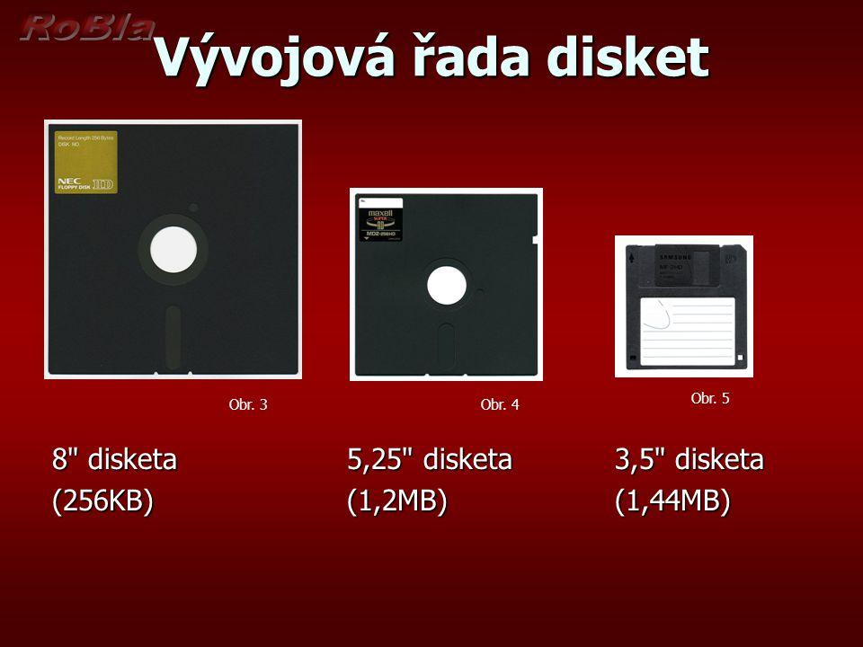 Vývojová řada disket 8