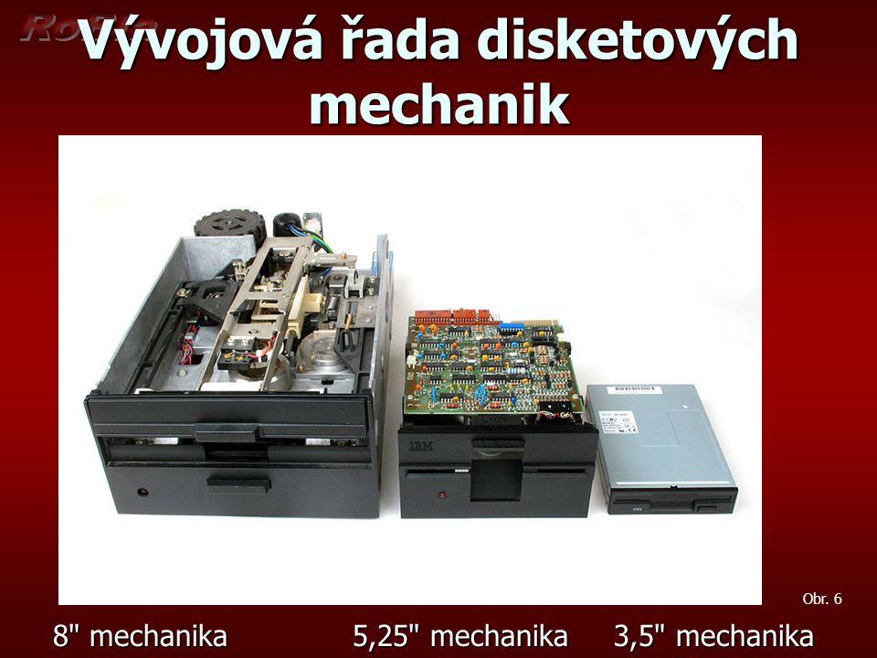 Vývojová řada disketových mechanik 8