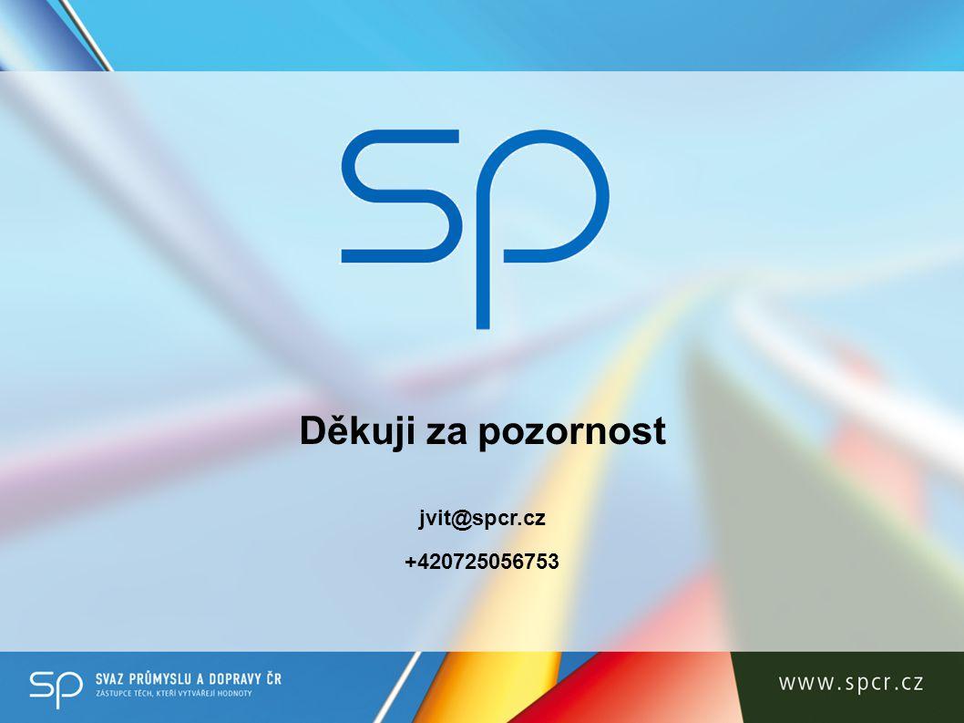 Děkuji za pozornost jvit@spcr.cz +420725056753