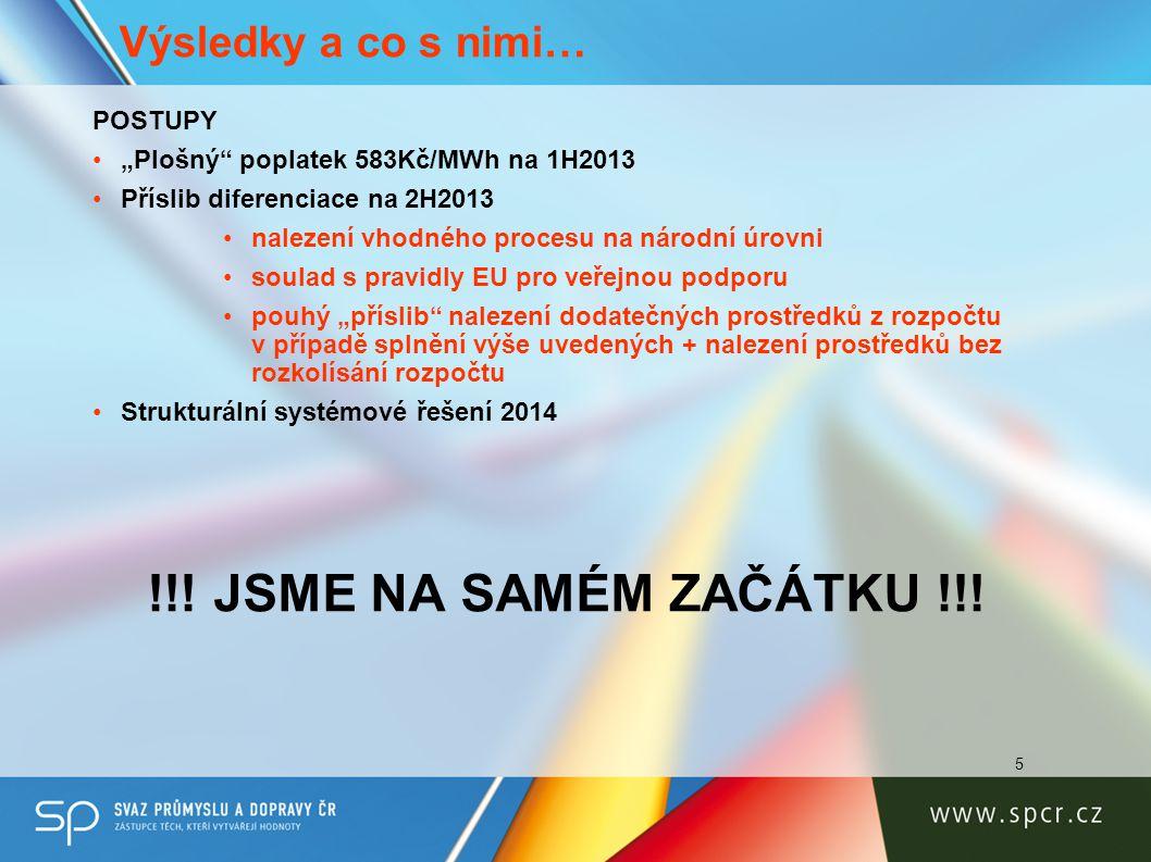 """5 Výsledky a co s nimi… POSTUPY •""""Plošný poplatek 583Kč/MWh na 1H2013 •Příslib diferenciace na 2H2013 •nalezení vhodného procesu na národní úrovni •soulad s pravidly EU pro veřejnou podporu •pouhý """"příslib nalezení dodatečných prostředků z rozpočtu v případě splnění výše uvedených + nalezení prostředků bez rozkolísání rozpočtu •Strukturální systémové řešení 2014 !!."""
