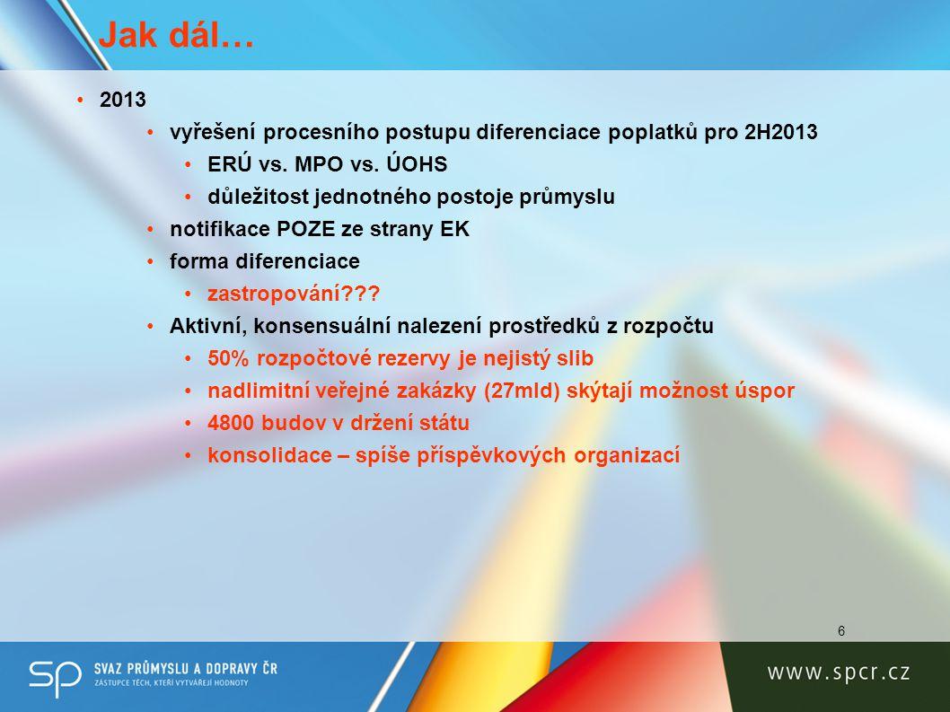 6 Jak dál… •2013 •vyřešení procesního postupu diferenciace poplatků pro 2H2013 •ERÚ vs.