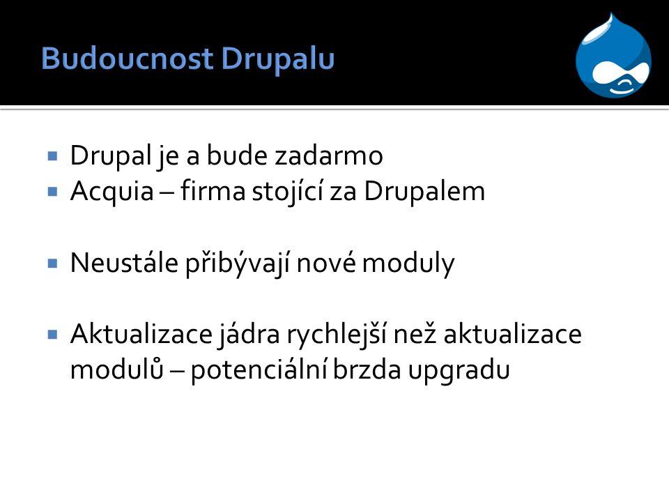  Drupal je a bude zadarmo  Acquia – firma stojící za Drupalem  Neustále přibývají nové moduly  Aktualizace jádra rychlejší než aktualizace modulů – potenciální brzda upgradu