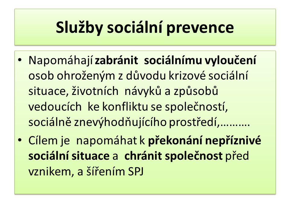 Služby sociální prevence • Napomáhají zabránit sociálnímu vyloučení osob ohroženým z důvodu krizové sociální situace, životních návyků a způsobů vedou