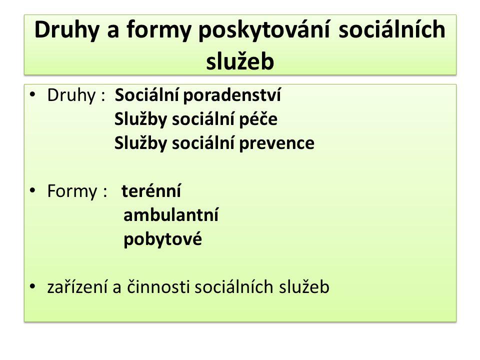 Druhy a formy poskytování sociálních služeb • Druhy : Sociální poradenství Služby sociální péče Služby sociální prevence • Formy : terénní ambulantní
