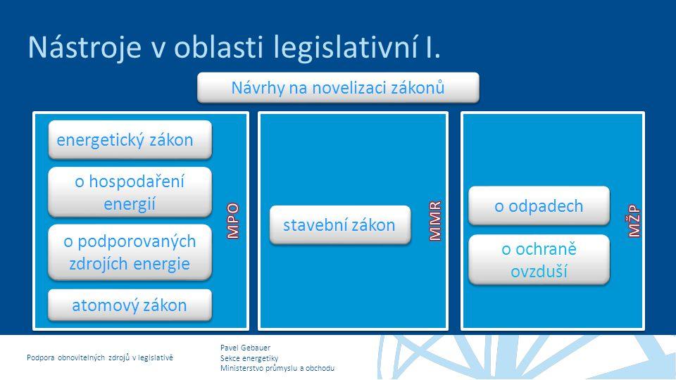 Pavel Gebauer Sekce energetiky Ministerstvo průmyslu a obchodu Podpora obnovitelných zdrojů v legislativě Nástroje v oblasti legislativní I. energetic