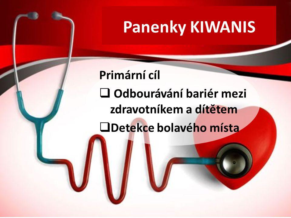 Panenky KIWANIS Primární cíl  Odbourávání bariér mezi zdravotníkem a dítětem  Detekce bolavého místa