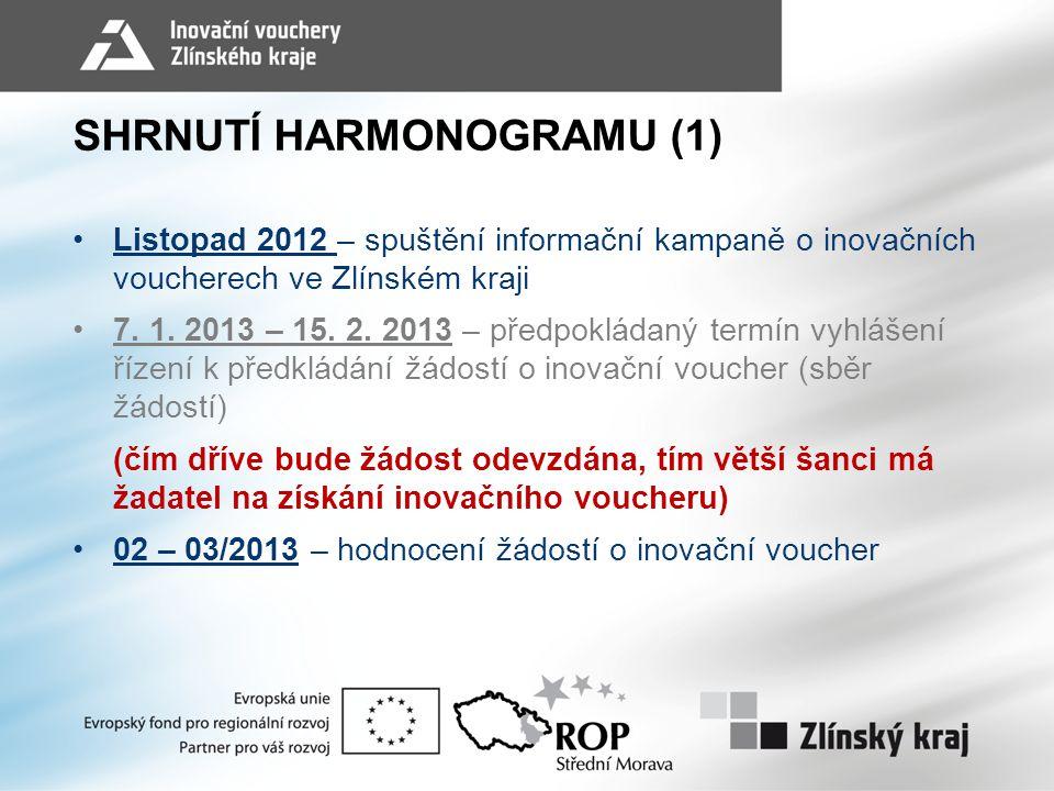 SHRNUTÍ HARMONOGRAMU (1) •Listopad 2012 – spuštění informační kampaně o inovačních voucherech ve Zlínském kraji •7.