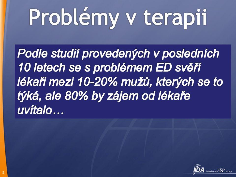 32 Cialis® (tadalafil) je indikován k léčbě erektilní dysfunkce.