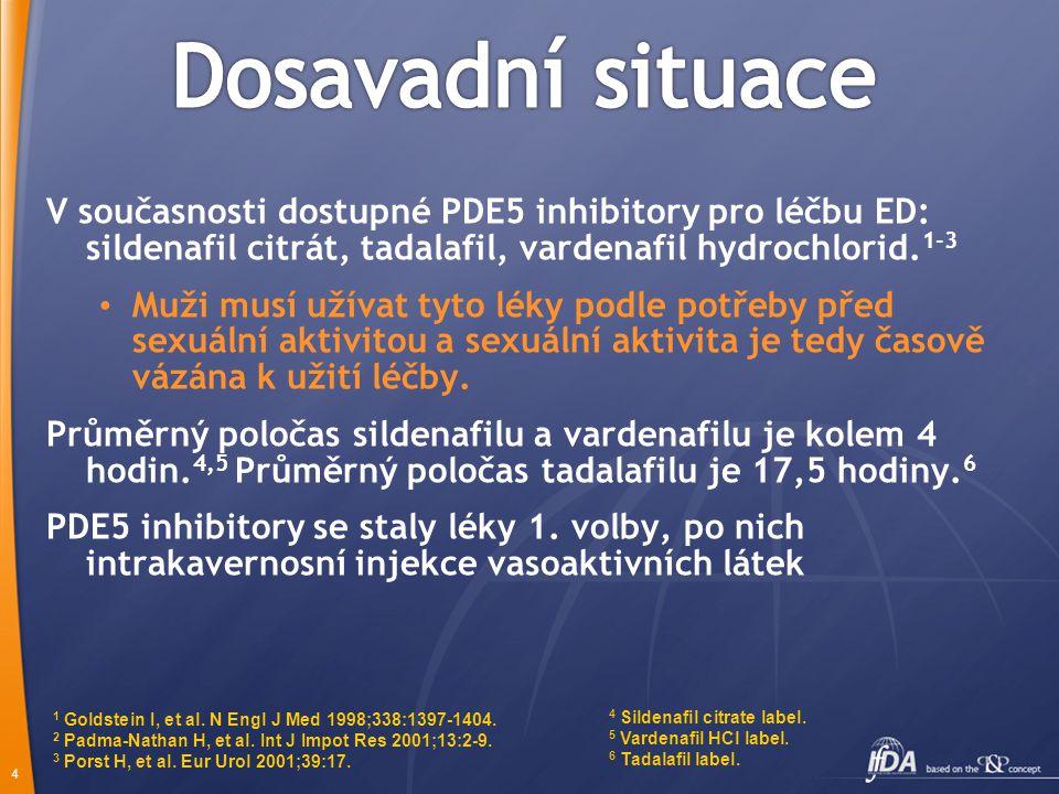4 V současnosti dostupné PDE5 inhibitory pro léčbu ED: sildenafil citrát, tadalafil, vardenafil hydrochlorid.