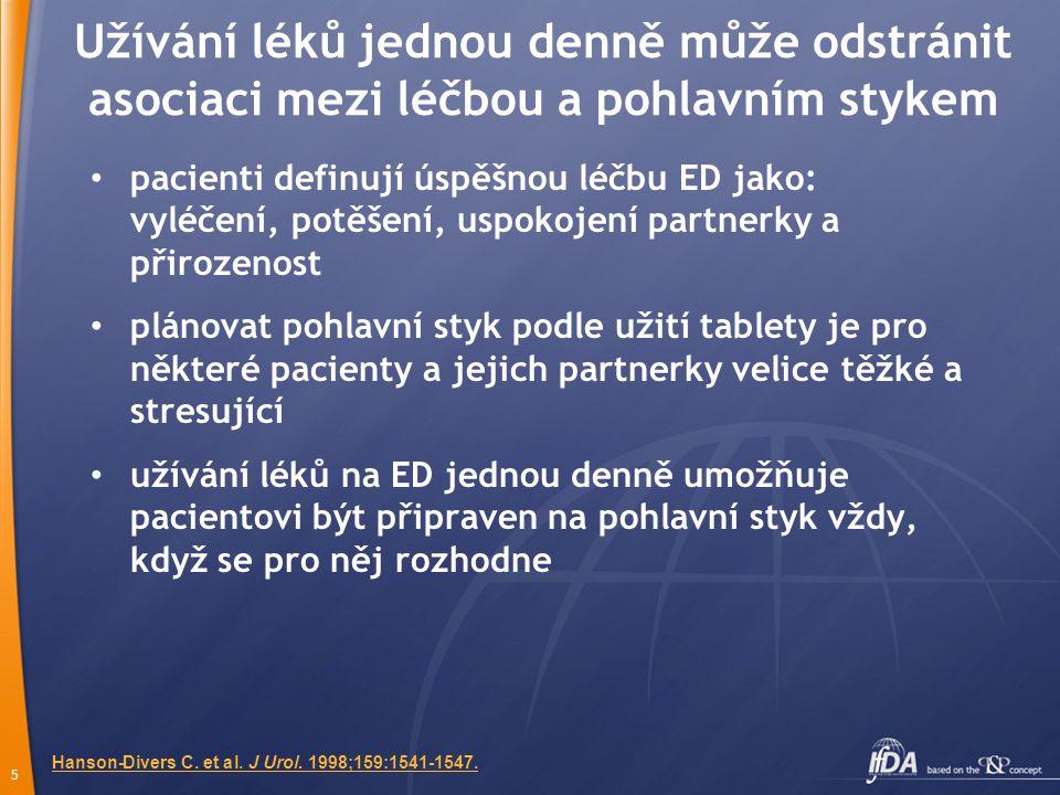 4 V současnosti dostupné PDE5 inhibitory pro léčbu ED: sildenafil citrát, tadalafil, vardenafil hydrochlorid. 1-3 • Muži musí užívat tyto léky podle p