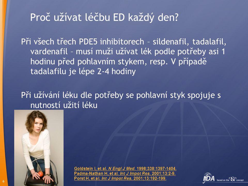 36 Tadalafil (Cialis®) 5mg jednou denně • nová léčba, která rozšiřuje spektrum léčby ED • první lék, který úplně odstraňuje nutnost plánování pohlavního styku • účinný a bezpečný i při dlouhodobém užívání • důležitý je výběr pacienta, který bude z léčby profitovat • nedodržení režimu léčby (nepravidelné užívání) výrazně snižuje účinnost léčby