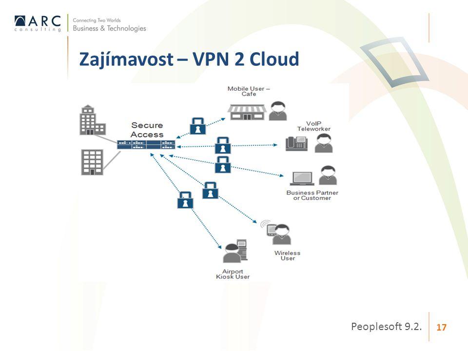 Zajímavost – VPN 2 Cloud Peoplesoft 9.2. 17
