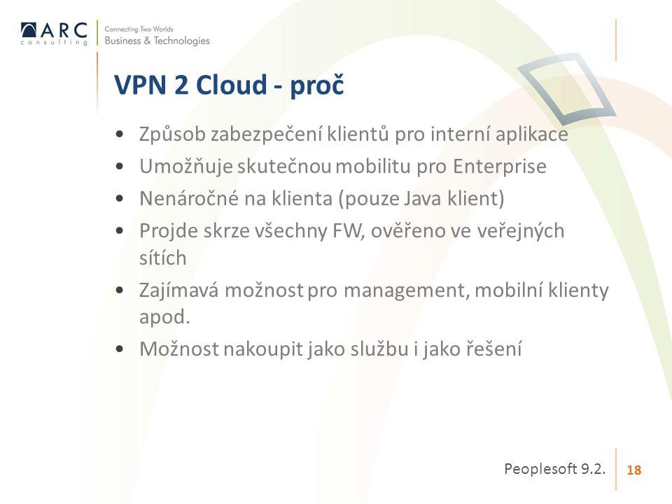 •Způsob zabezpečení klientů pro interní aplikace •Umožňuje skutečnou mobilitu pro Enterprise •Nenáročné na klienta (pouze Java klient) •Projde skrze v