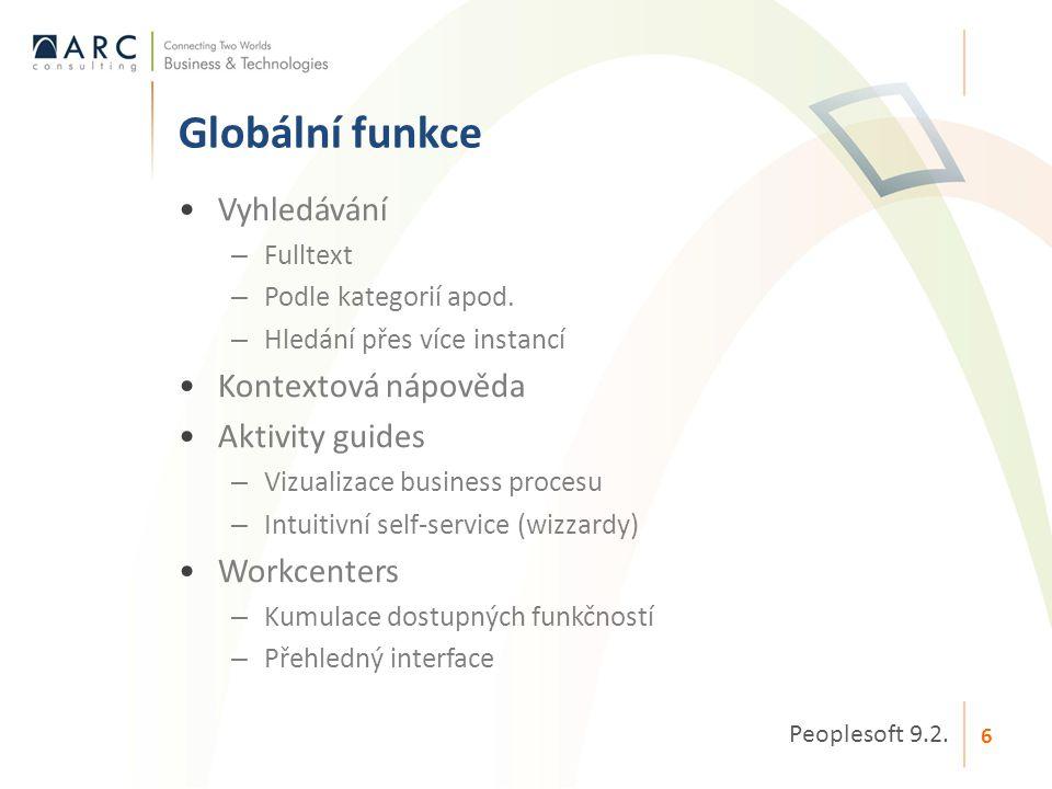 •Vyhledávání – Fulltext – Podle kategorií apod. – Hledání přes více instancí •Kontextová nápověda •Aktivity guides – Vizualizace business procesu – In