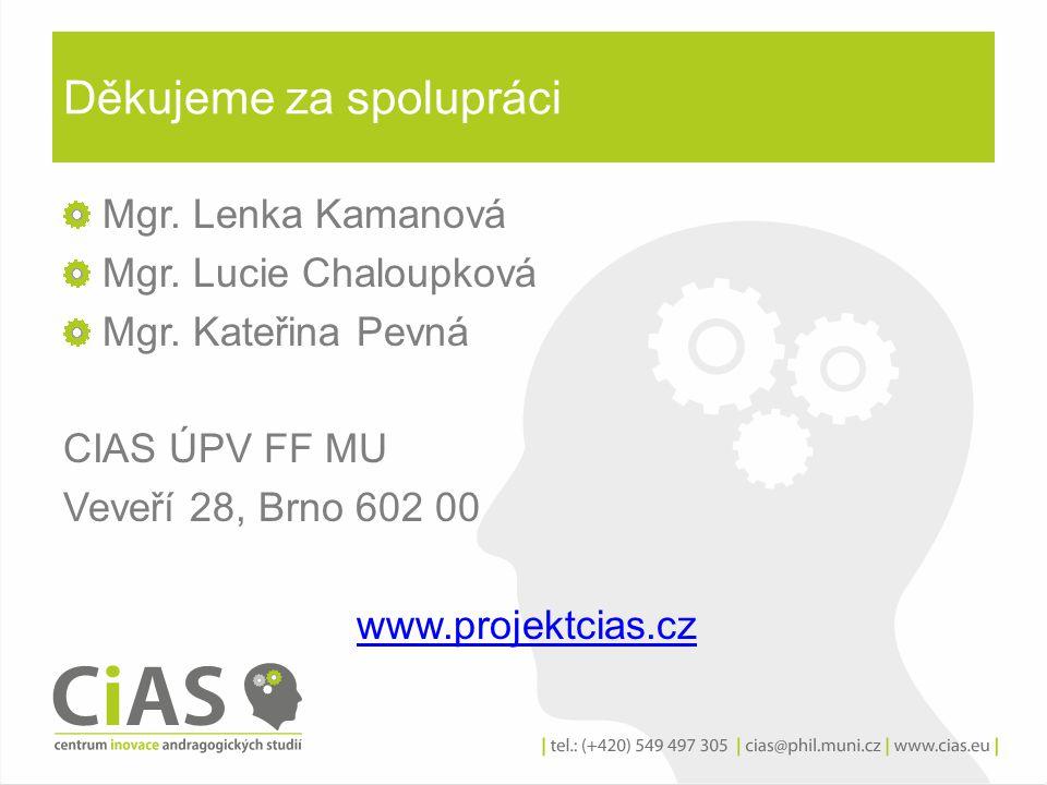 Děkujeme za spolupráci Mgr.Lenka Kamanová Mgr. Lucie Chaloupková Mgr.