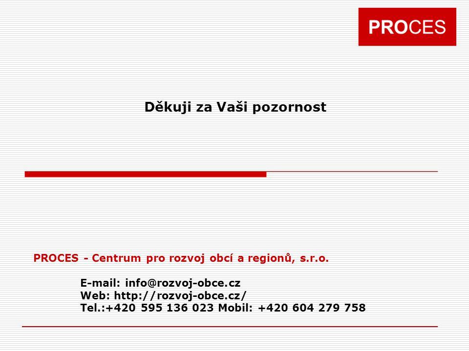 Děkuji za Vaši pozornost PROCES - Centrum pro rozvoj obcí a regionů, s.r.o. E-mail: info@rozvoj-obce.cz Web: http://rozvoj-obce.cz/ Tel.:+420 595 136
