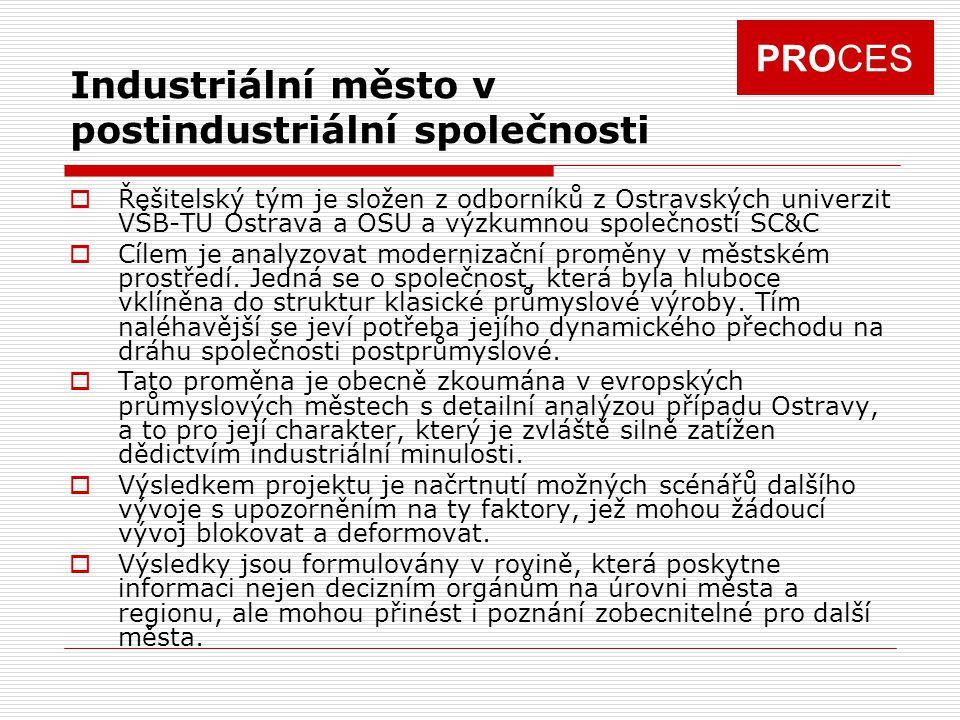 PROCES Industriální město v postindustriální společnosti  Řešitelský tým je složen z odborníků z Ostravských univerzit VŠB-TU Ostrava a OSU a výzkumnou společností SC&C  Cílem je analyzovat modernizační proměny v městském prostředí.