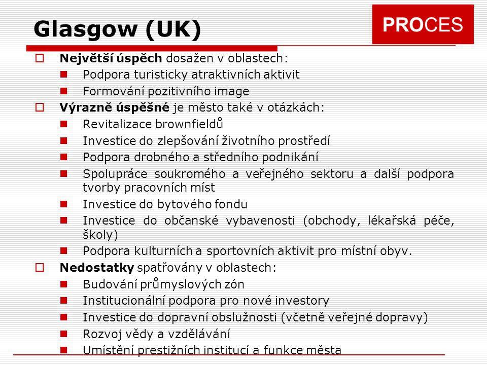  Největší úspěch dosažen v oblastech:  Podpora turisticky atraktivních aktivit  Formování pozitivního image  Výrazně úspěšné je město také v otázkách:  Revitalizace brownfieldů  Investice do zlepšování životního prostředí  Podpora drobného a středního podnikání  Spolupráce soukromého a veřejného sektoru a další podpora tvorby pracovních míst  Investice do bytového fondu  Investice do občanské vybavenosti (obchody, lékařská péče, školy)  Podpora kulturních a sportovních aktivit pro místní obyv.