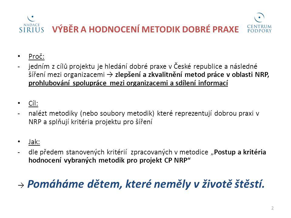 VÝBĚR A HODNOCENÍ METODIK DOBRÉ PRAXE • Proč: -jedním z cílů projektu je hledání dobré praxe v České republice a následné šíření mezi organizacemi → z