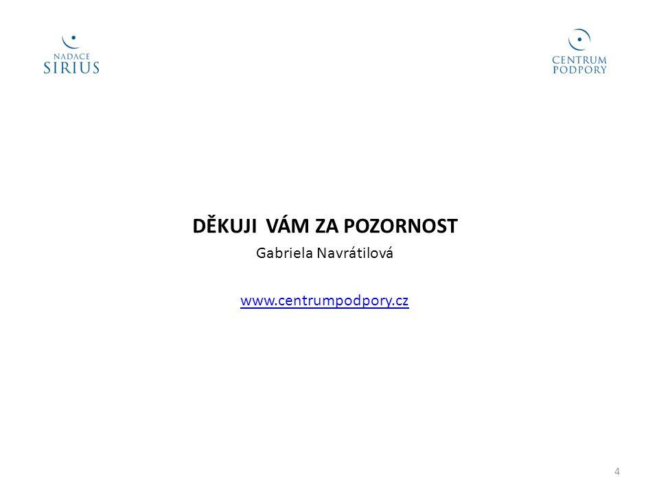 DĚKUJI VÁM ZA POZORNOST Gabriela Navrátilová www.centrumpodpory.cz 4