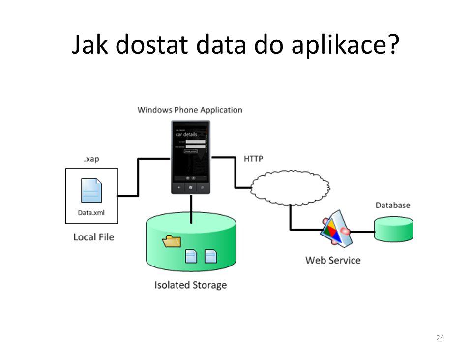 Jak dostat data do aplikace? 24