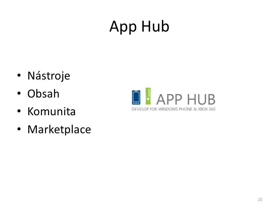 App Hub • Nástroje • Obsah • Komunita • Marketplace 25