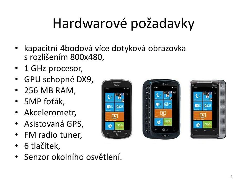 Hardwarové požadavky • kapacitní 4bodová více dotyková obrazovka s rozlišením 800x480, • 1 GHz procesor, • GPU schopné DX9, • 256 MB RAM, • 5MP foťák,