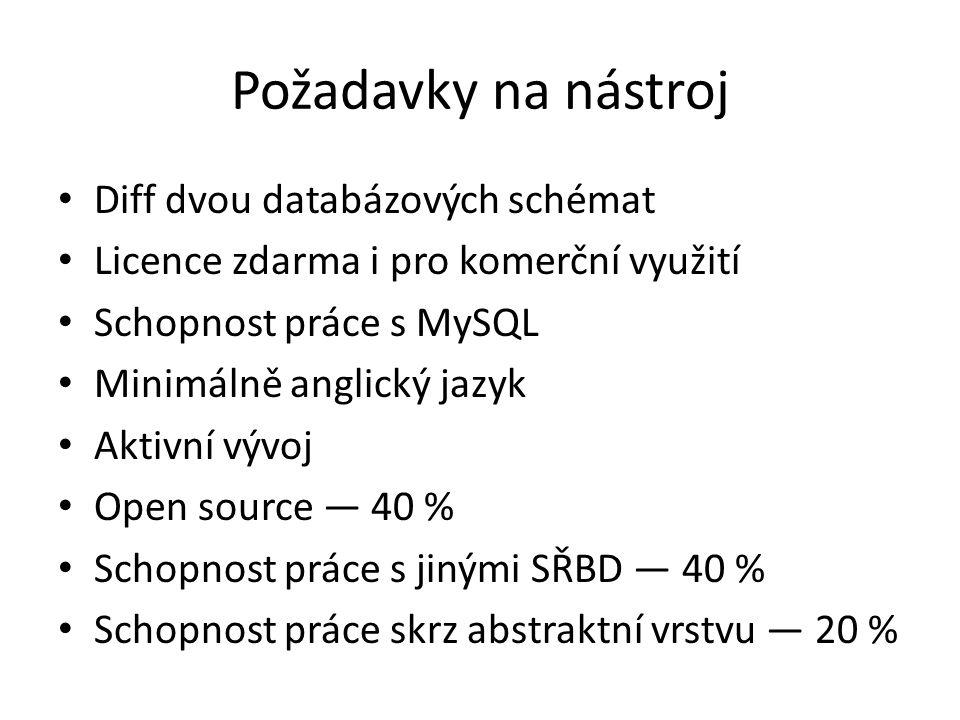 Požadavky na nástroj • Diff dvou databázových schémat • Licence zdarma i pro komerční využití • Schopnost práce s MySQL • Minimálně anglický jazyk • A