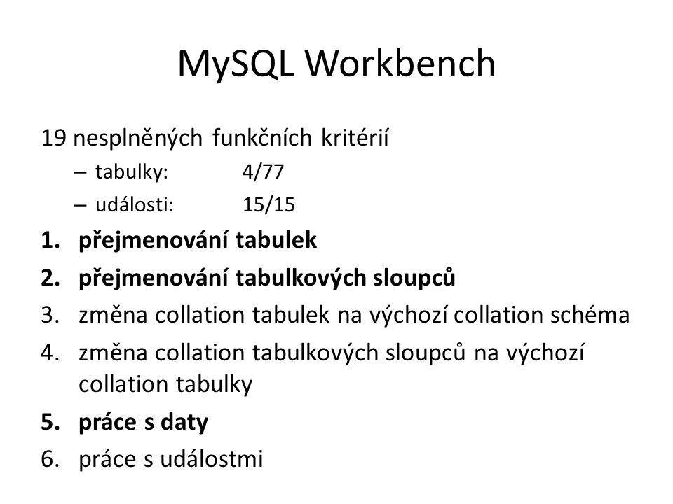 MySQL Workbench 19 nesplněných funkčních kritérií – tabulky:4/77 – události:15/15 1.přejmenování tabulek 2.přejmenování tabulkových sloupců 3.změna co