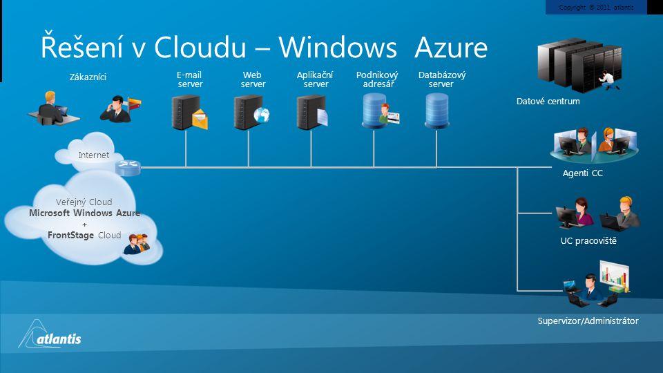 Copyright © 2011, atlantis Řešení v Cloudu – Windows Azure E-mail server Web server Aplikační server Podnikový adresář Databázový server Datové centru