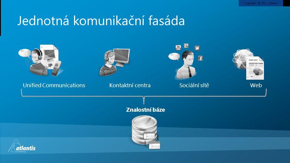 Copyright © 2011, atlantis Jednotná komunikační fasáda Unified CommunicationsKontaktní centraSociální sítěWeb Znalostní báze