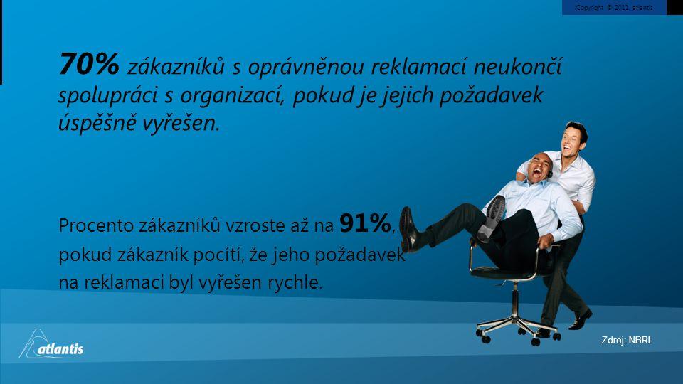 Copyright © 2011, atlantis Procento zákazníků vzroste až na 91%, pokud zákazník pocítí, že jeho požadavek na reklamaci byl vyřešen rychle. 70% zákazní