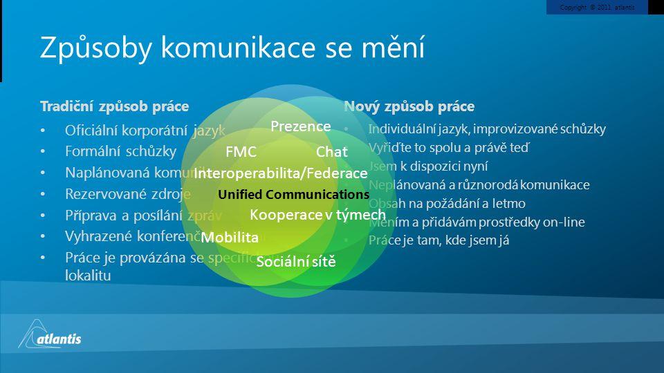 Copyright © 2011, atlantis Způsoby komunikace se mění Tradiční způsob práce •Oficiální korporátní jazyk •Formální schůzky •Naplánovaná komunikace •Rezervované zdroje •Příprava a posílání zpráv •Vyhrazené konferenční zařízení •Práce je provázána se specifickou lokalitu Nový způsob práce • Individuální jazyk, improvizované schůzky • Vyřiďte to spolu a právě teď • Jsem k dispozici nyní • Neplánovaná a různorodá komunikace • Obsah na požádání a letmo • Měním a přidávám prostředky on-line • Práce je tam, kde jsem já Unified Communications FMC Mobilita Chat Sociální sítě Prezence Kooperace v týmech Interoperabilita/Federace