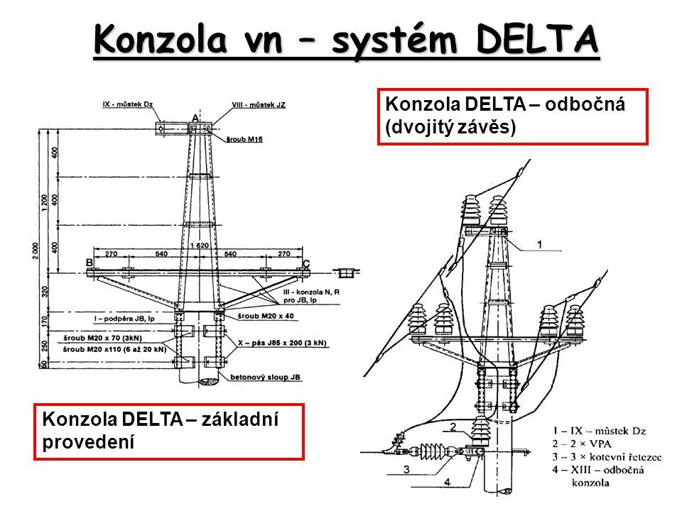 Konzola vn – systém DELTA Konzola DELTA – základní provedení Konzola DELTA – odbočná (dvojitý závěs)