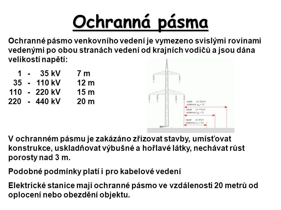 Mechanika venkovního vedení – klimatické vlivy 1.Teplota *teplota vzduchuv rozsahu od -30 do 40 0 C *vysoké teplotyzvýšený průhyb vodiče *nízké teplotyzvýšení mechanického namáhání vodiče 2.Vítr *norma určuje pro danou výšku vedení výpočtovou rychlost větru (m/s) a normovaný tlak větru na vodič – w n (N/m 2 ) *např.