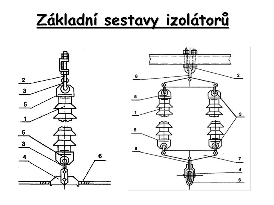 Základní sestavy izolátorů