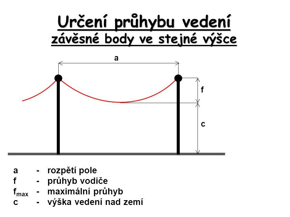 Určení průhybu vedení závěsné body ve stejné výšce a -rozpětí pole f-průhyb vodiče f max -maximální průhyb c-výška vedení nad zemí a c f