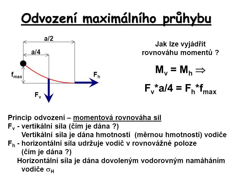 Odvození maximálního průhybu Princip odvození – momentová rovnováha sil F v -vertikální síla (čím je dána ?) Vertikální síla je dána hmotností (měrnou