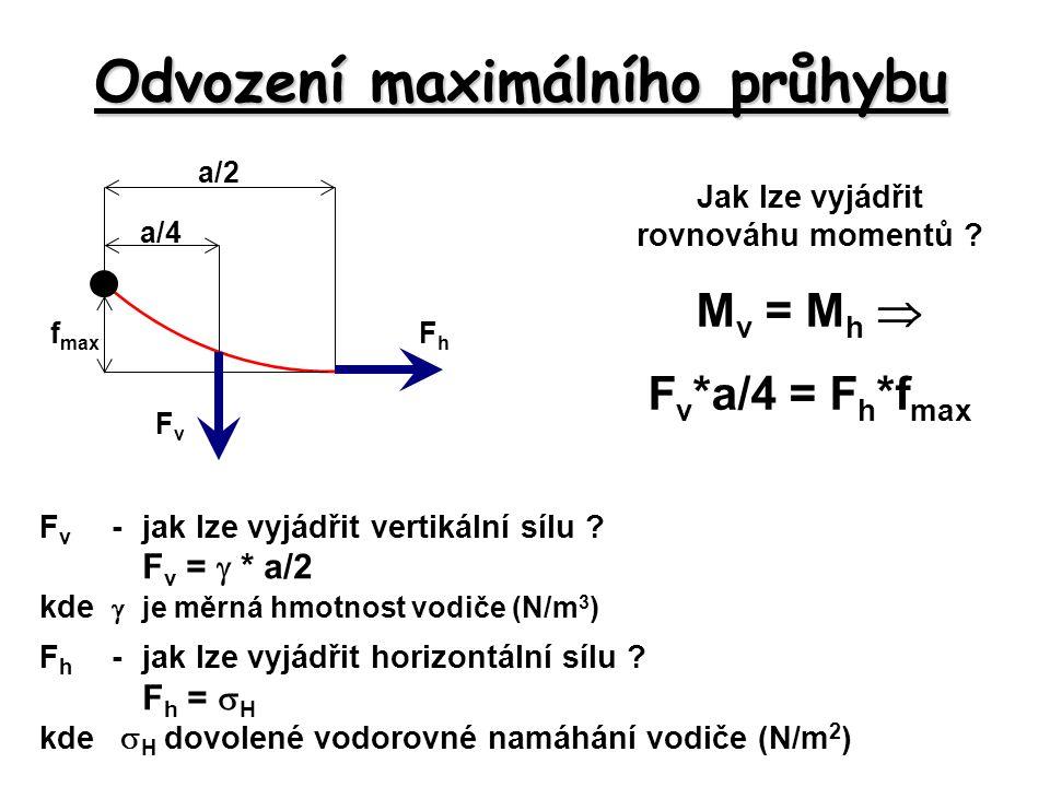 Odvození maximálního průhybu F v -jak lze vyjádřit vertikální sílu ? F v =  * a/2 kde  je měrná hmotnost vodiče (N/m 3 ) F h -jak lze vyjádřit horiz