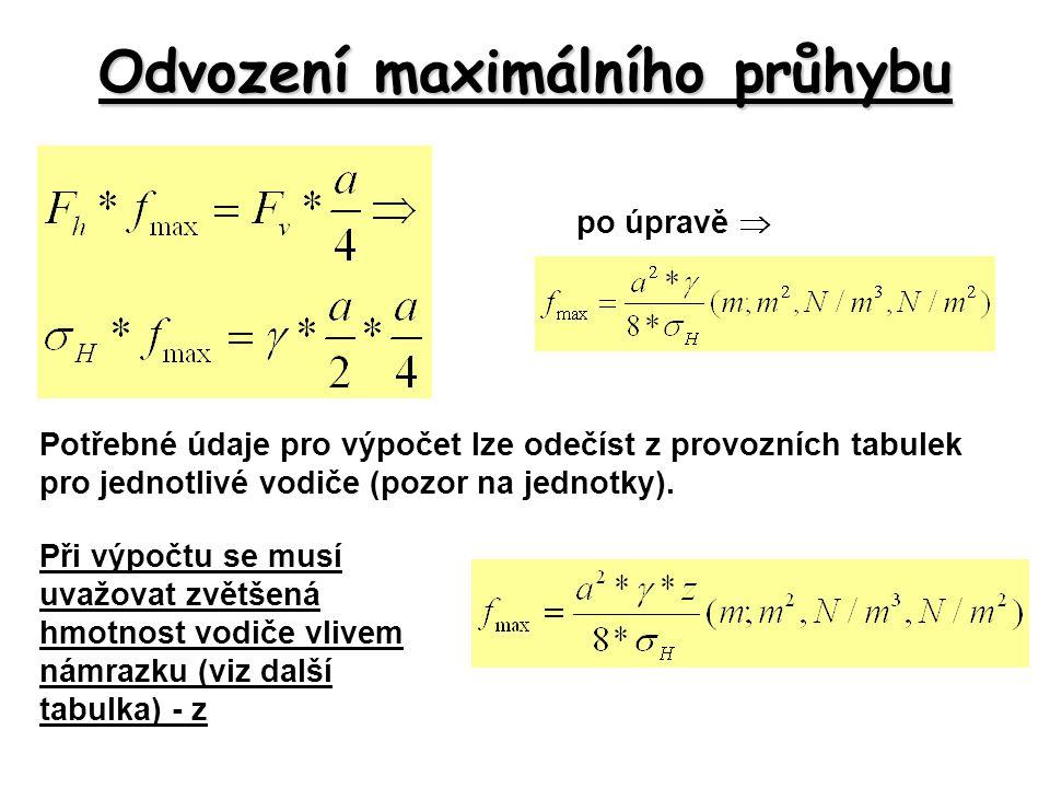Odvození maximálního průhybu Potřebné údaje pro výpočet lze odečíst z provozních tabulek pro jednotlivé vodiče (pozor na jednotky). po úpravě  Při vý