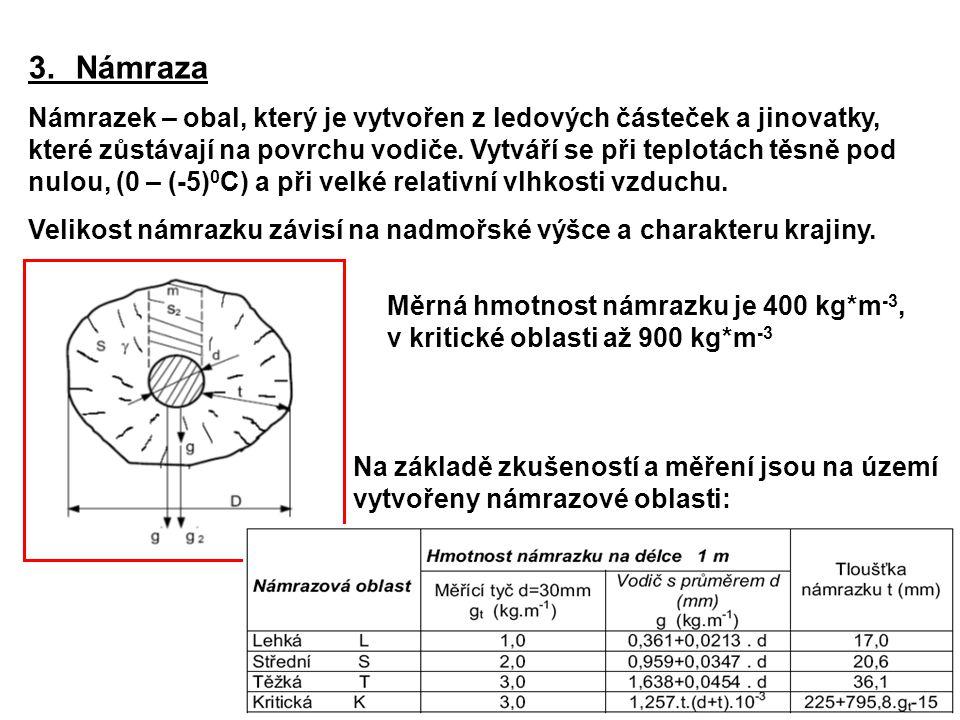 3.Námraza Vždy se uvažuje normální námrazek q nn, v některých případech je předepsán výpočet i pro zvětšený námrazek q zn.