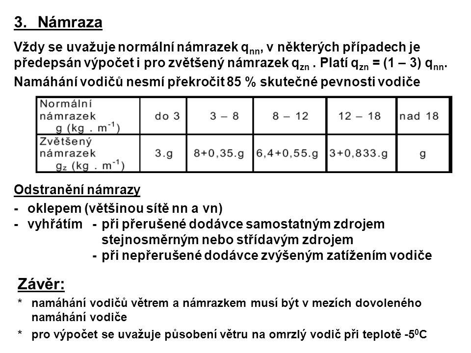 3.Námraza Vždy se uvažuje normální námrazek q nn, v některých případech je předepsán výpočet i pro zvětšený námrazek q zn. Platí q zn = (1 – 3) q nn.