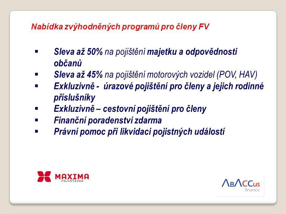 Nabídka zvýhodněných programů pro členy FV  Sleva až 50% na pojištění majetku a odpovědnosti občanů  Sleva až 45% na pojištění motorových vozidel (P