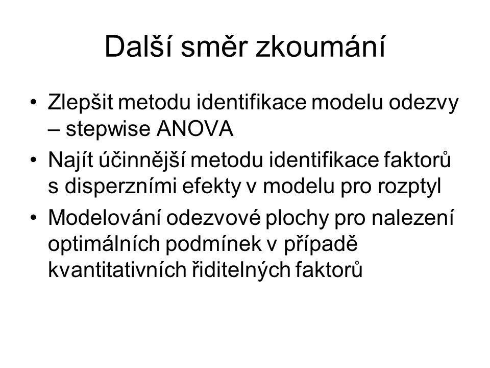 Další směr zkoumání •Zlepšit metodu identifikace modelu odezvy – stepwise ANOVA •Najít účinnější metodu identifikace faktorů s disperzními efekty v mo