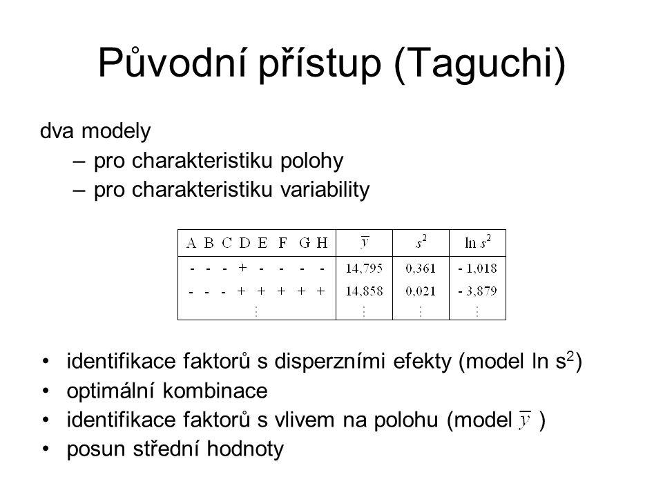 Původní přístup (Taguchi) dva modely –pro charakteristiku polohy –pro charakteristiku variability •identifikace faktorů s disperzními efekty (model ln