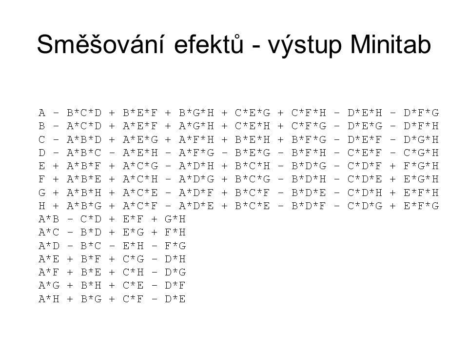 Směšování efektů - výstup Minitab