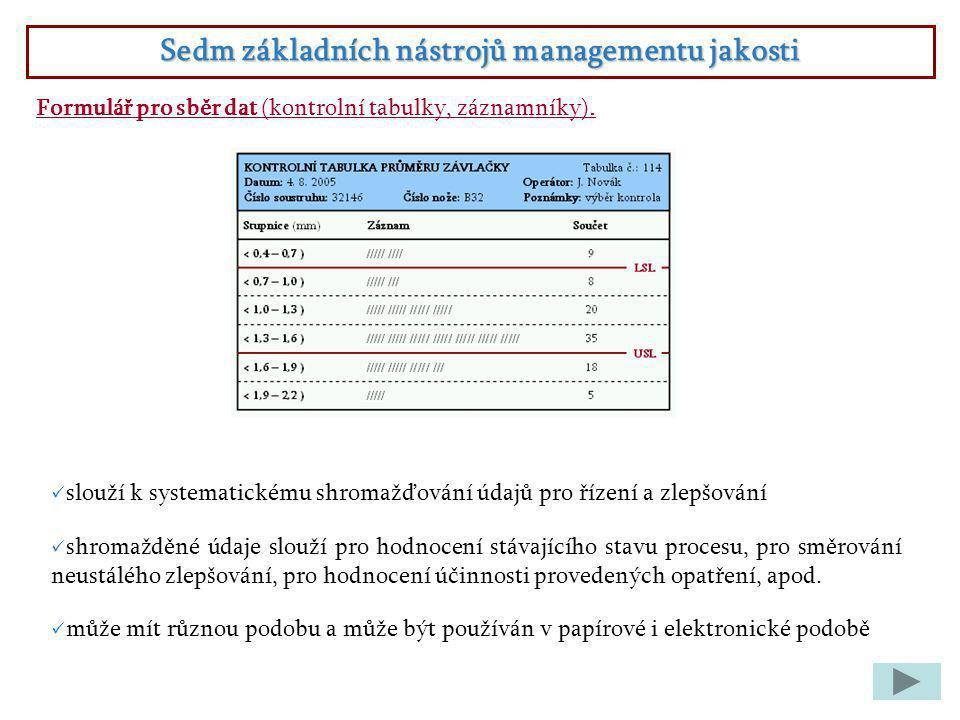 Sedm základních nástrojů managementu jakosti Formulář pro sběr dat (kontrolní tabulky, záznamníky).  slouží k systematickému shromažďování údajů pro