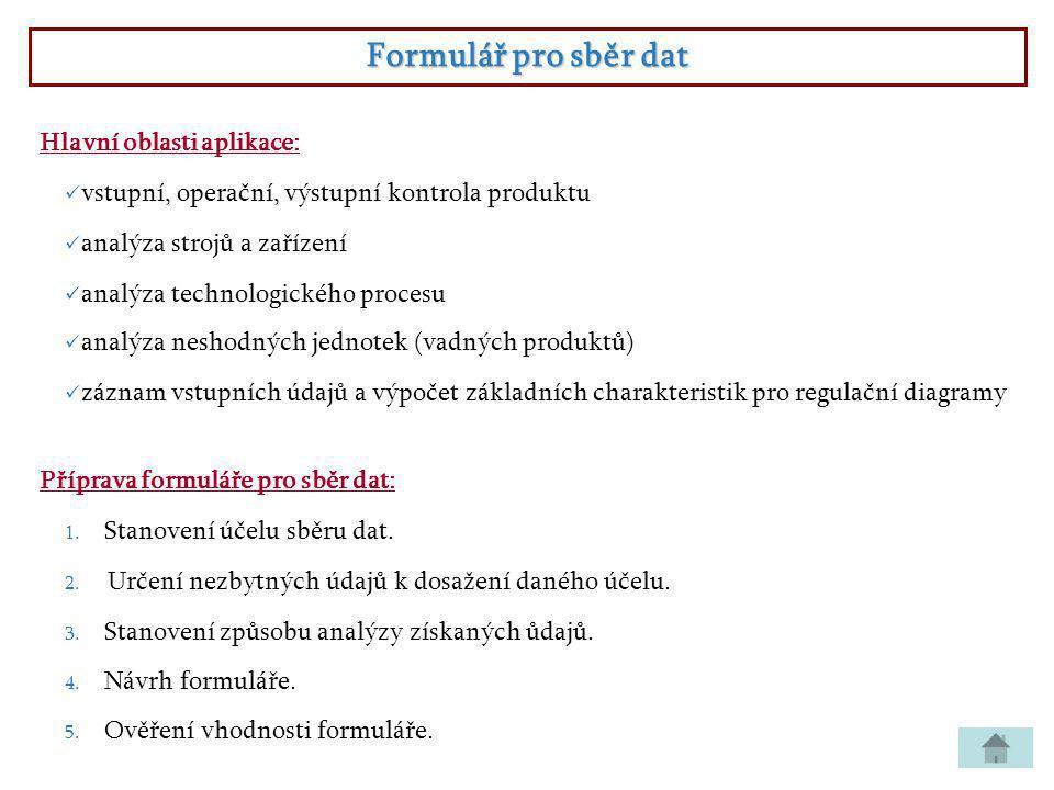 Formulář pro sběr dat Hlavní oblasti aplikace:  vstupní, operační, výstupní kontrola produktu  analýza strojů a zařízení  analýza technologického p